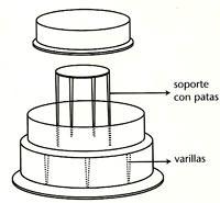 Armado torta con soportes